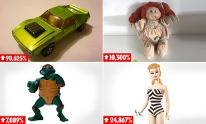 Ten toys that have increased the most in value
