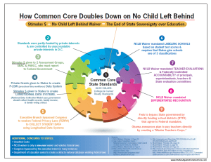 Journey to the Center of the Common Core, Pt. 2
