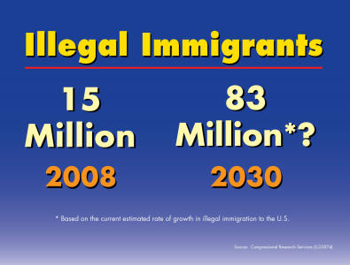 Illegal Immigration and the Broken Windows Policy of Policing