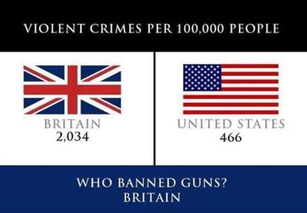 GUN_CONTROL_UK