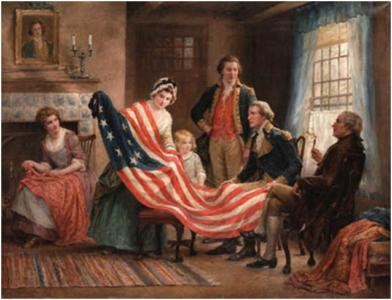The Manifesto of Constitutional American Nationalism – Facts That Led Me to Embrace Constitutional American Nationalism – Part 2