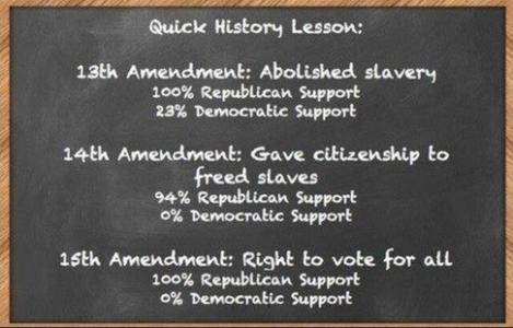 Democrats, Slavery, and the American Record