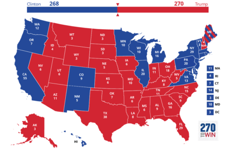 Trump wins? How The Election Looks Right Now