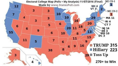 EARLY PREDICTION OF ELECTION 2016 TRUMP 315 | Hillary 223