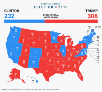 Five things to watch when the Electoral College votes Monday
