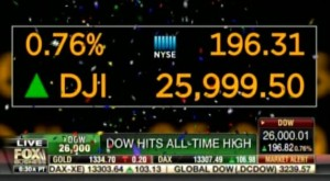 Democrats Kill Off Trump Super-Rally: Announce NO BUDGET DEAL Without DACA Amnesty – Market Plunges 200 Points!