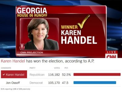 Republicans hang on to House seat in key Georgia election